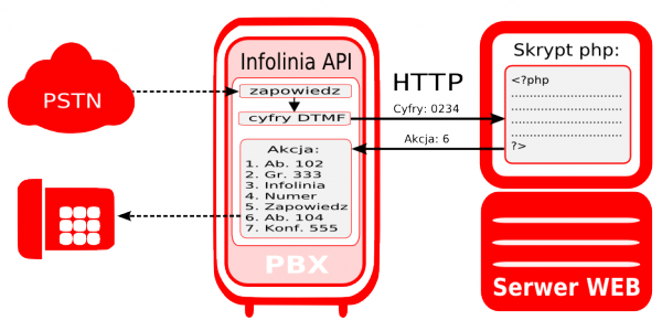 InfoliniaAPI.png